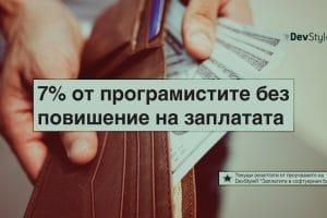 7% от програмистите без повишение на заплатата