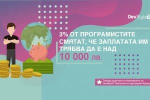 3% от програмистите смятат, че заплатата им трябва да е над 10 000 лв.